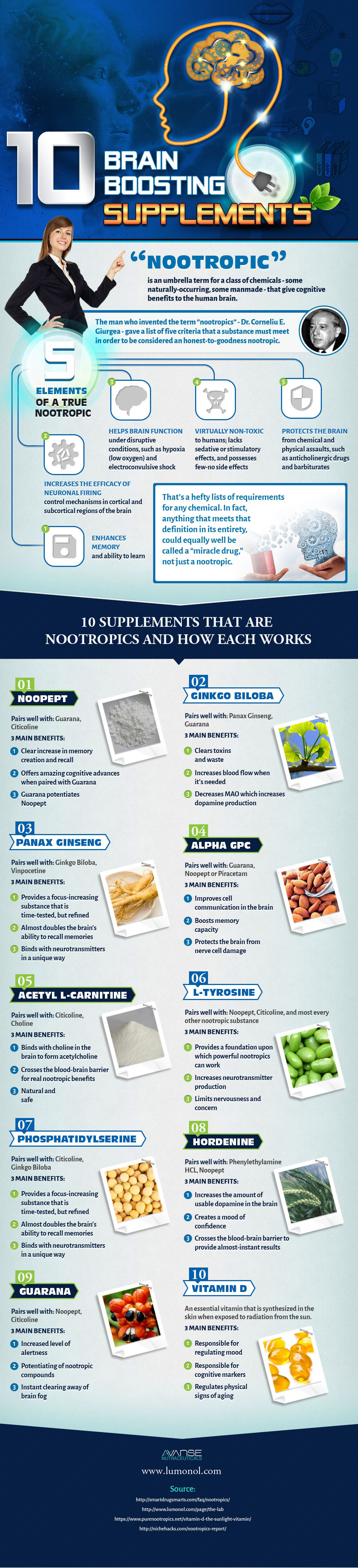10 Brain Boosting Supplements
