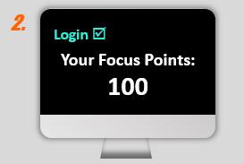 Your Focus Points
